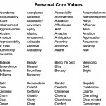 Personal Core Values
